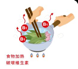 食物加熱破壞維生素